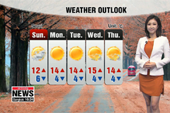Dusty air gets worse over the weekend