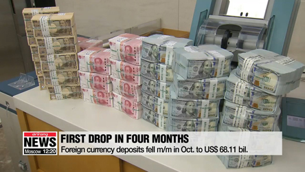 Foreign currency deposits dropped for first time in four months