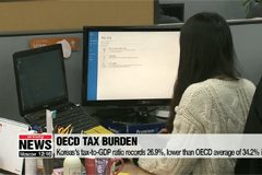 Korea's tax burden ranks 32nd out of 36 countries in 2017, lower than OECD average