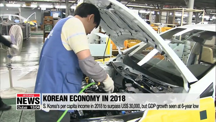 S. Korea's per capita income in 2018 to surpass U.S.$30,000, but GDP g...