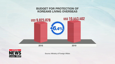 S. Korea budgets first dedicated funds to raise awareness of wartime sex slavery