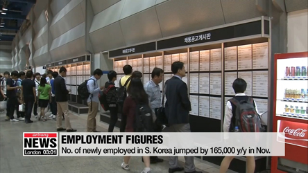 No. of newly employed in S. Korea jumped by 165,000 y/y in Nov.