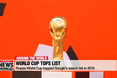 Russia World Cup tops Google's list of 2018's most searched for terms