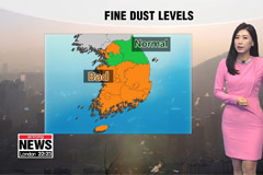 Temps stay nice but watch out for more dust