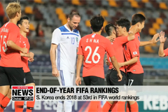 S. Korea ends 2018 at 53rd in FIFA world rankings