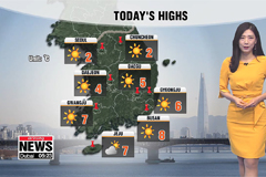 Cold and dry weather across the nation