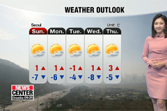 Fine dust level remains high through the weekend