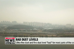 Ultra-fine dust and fine dust level