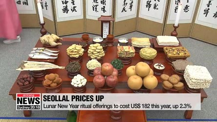 Lunar New Year ritual offerings to cost US$ 182 this year, up 2.3%