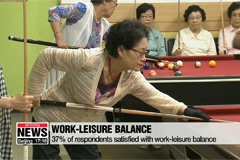 S. Koreans' leisure time increased by 3 hours in 2018: Report