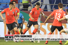 South Korea moves up to 38th in FIFA rankings