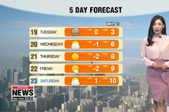 Cloudy Monday, wintry precipitation in store on Tuesday