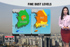 Rise in temperatures and ultra fine dust levels