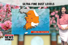 Dust remains, temperatures tick down few notches