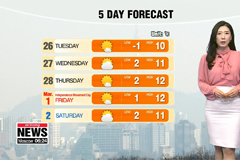Toxic smog across the nation, wide temperature differences