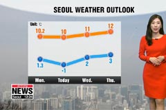 Air quality improves in the capital, more clouds