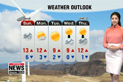 Air stays favorable throughout the weekend