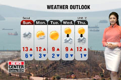Cloudy with rain this weekend