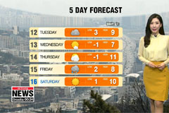 Dust and rain in store for regions in the west