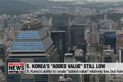 S. Korea's ability to create 'value added' in products or services low compared to other major countries