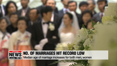 The number of marriages fall to the lowest since the statistics recorded