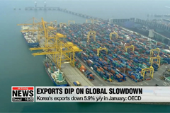 Korean exports dipped 5.9% y/y in January: OECD