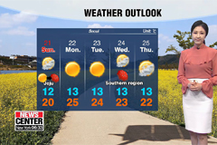 Moderate weather this weekend