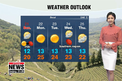 Warm and comfortable weekend,