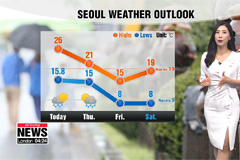 Humid and warm afternoon, more rain to come Thursday