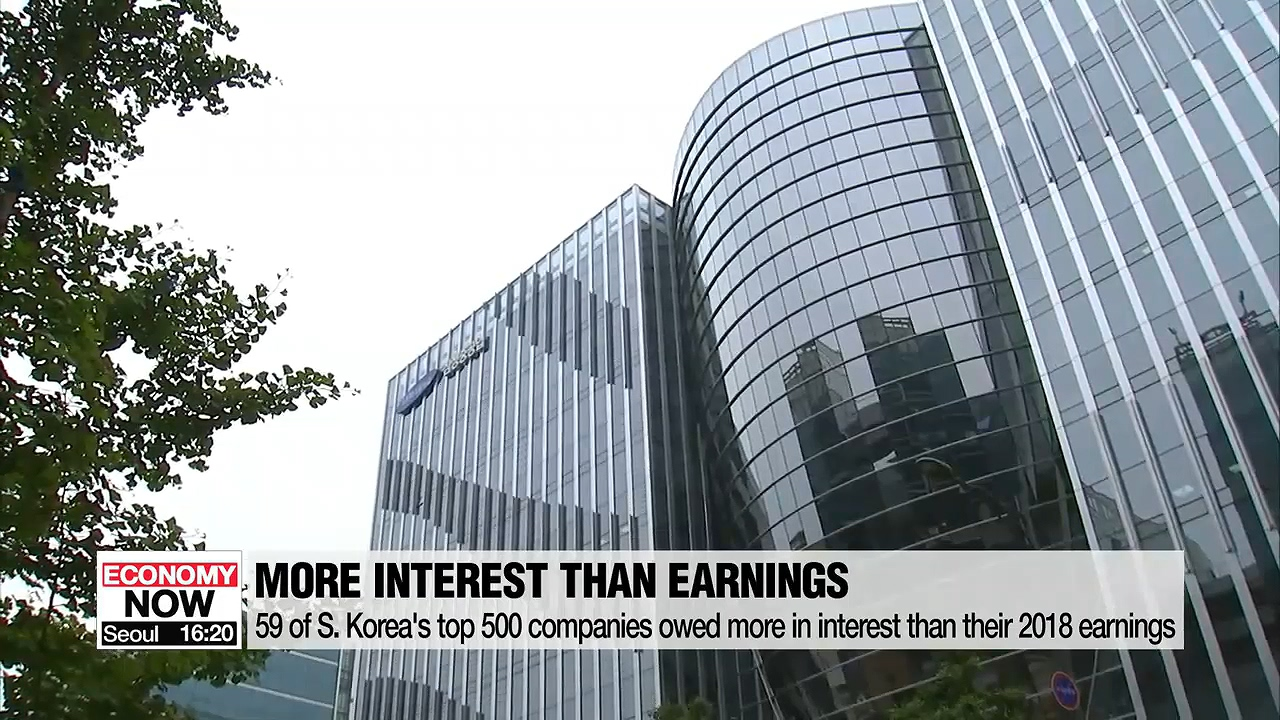 59 of 500 S. Korean companies had more interest to pay than earnings