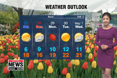 Spring showers continue until Friday