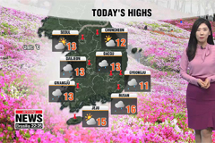 Rain to let up for most areas, cooler temperatures