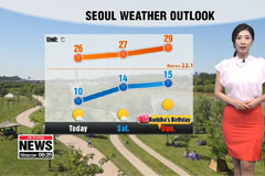 Hot, sunny, dry with high ozone levels
