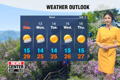 Dry and hot weather for the weekend