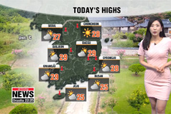 Dry and mostly sunny day with passing showers in south