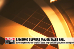Samsung semiconductor sales suffer 34% drop in Q1: report