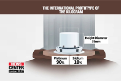 Kilogram gets new definition after 130 years