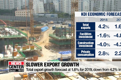 KDI cuts S. Korea's growth forecast to 2.4%
