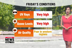 Heatwaves to intensify, hottest day of season so far
