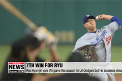 Ryu Hyun-jin wins 7th game this season for LA Dodgers but his scoreless streak ends