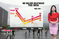 Strong winds and heavy rain until late tonight