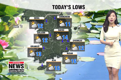 Cool morning to start day, warm highs