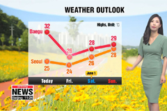 Warm afternoon, hotter in eastern regions under partly sunny skies