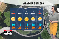 Temperatures increase over the weekend