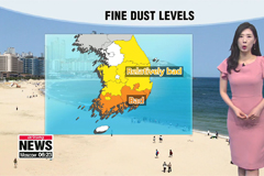 Mainly hot with strong UV rays and dusty in some parts