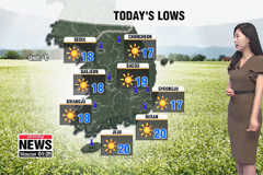 More sunny, warm and mostly dry weather on tap
