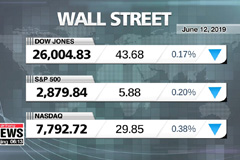 Stocks slide as tech shares come under pressure, putting the June rally on hold