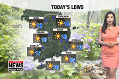 Sunny skies with warm highs