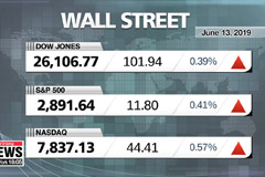 Oil, global stocks surge after