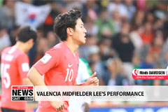 UEFA scout says La Liga best fit for Kangin Lee; eyes Jungmin Kim, Gwangyeon Lee